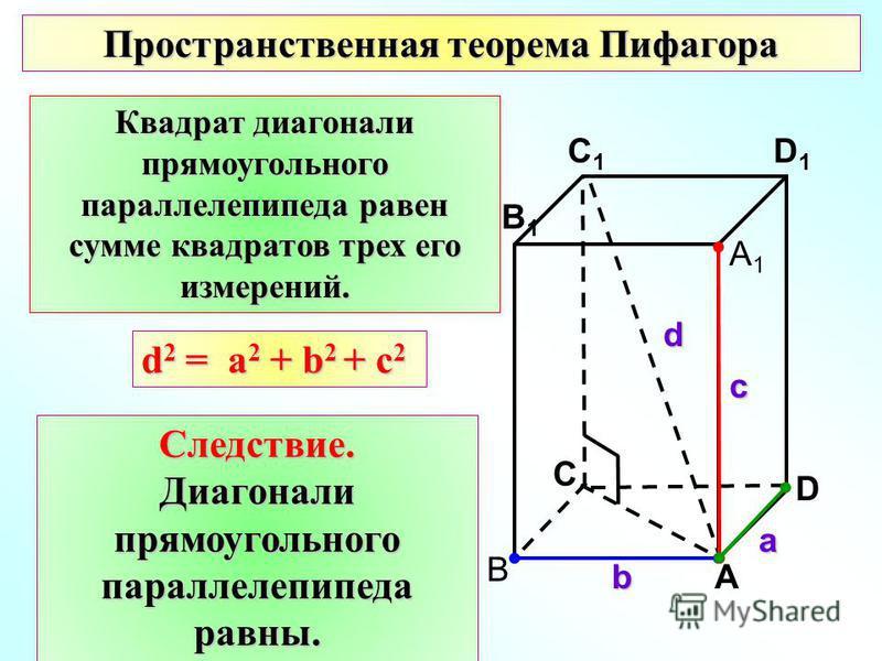 d C а b с B A D C1C1 D1D1 A1A1 Пространственная теорема Пифагора Квадрат диагонали прямоугольного параллелепипеда равен сумме квадратов трех его измерений. d 2 = a 2 + b 2 + с 2 Следствие. Диагонали прямоугольного параллелепипеда равны. B1B1