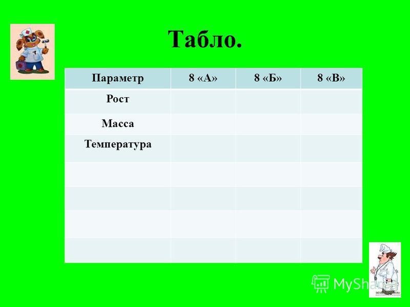 Табло. Параметр 8 «А»8 «Б»8 «В» Рост Масса Температура