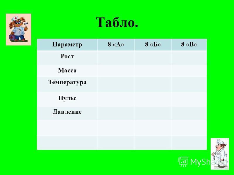 Табло. Параметр 8 «А»8 «Б»8 «В» Рост Масса Температура Пульс Давление