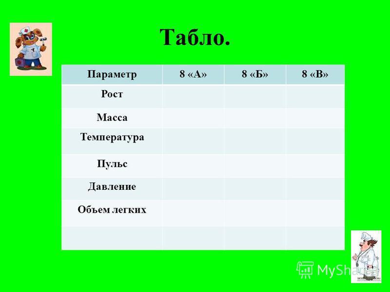 Табло. Параметр 8 «А»8 «Б»8 «В» Рост Масса Температура Пульс Давление Объем легких
