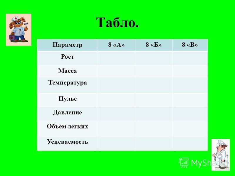 Табло. Параметр 8 «А»8 «Б»8 «В» Рост Масса Температура Пульс Давление Объем легких Успеваемость