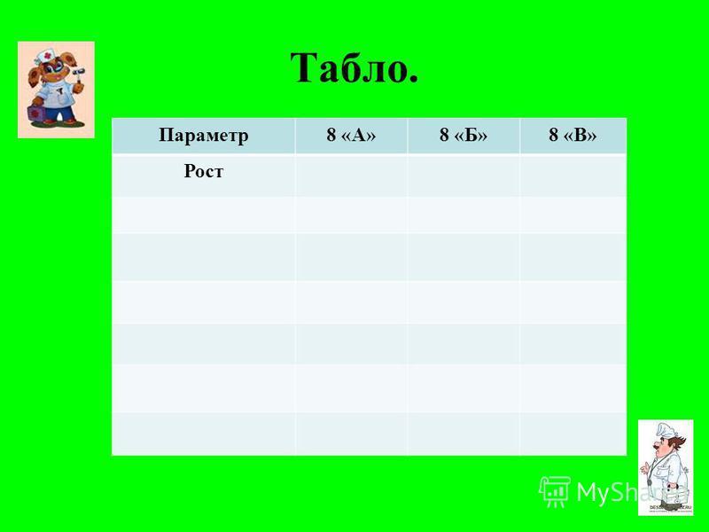 Табло. Параметр 8 «А»8 «Б»8 «В» Рост