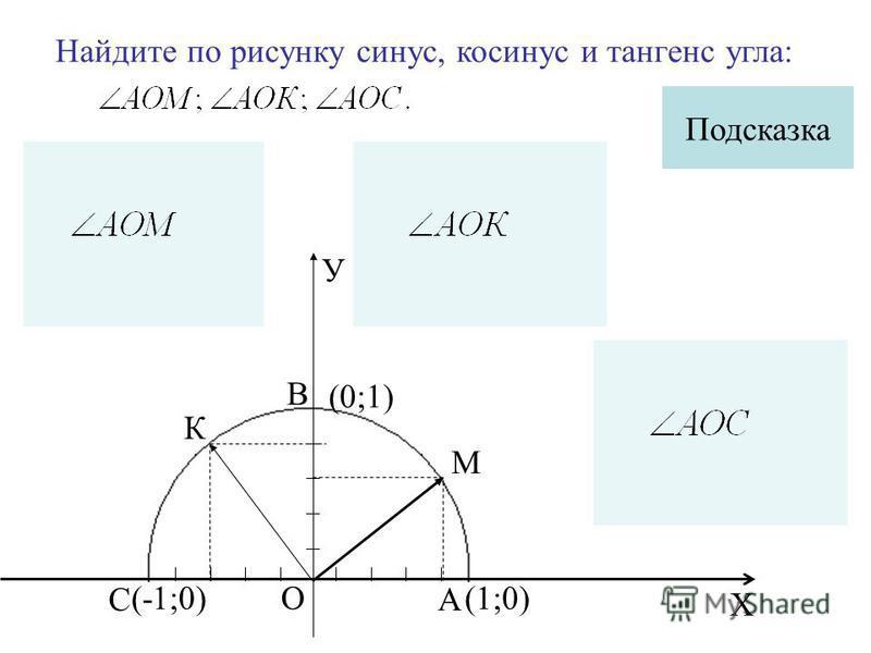 Найдите по рисунку синус, косинус и тангенс угла: Х У О(-1;0)(1;0) (0;1) К М АС Подсказка В