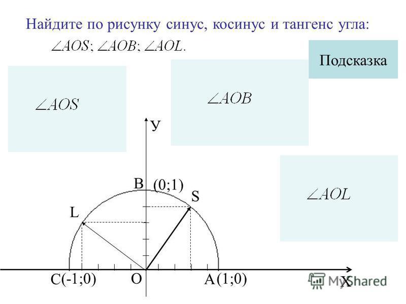 Найдите по рисунку синус, косинус и тангенс угла: Х У О(-1;0)(1;0) (0;1) L S АС Подсказка В