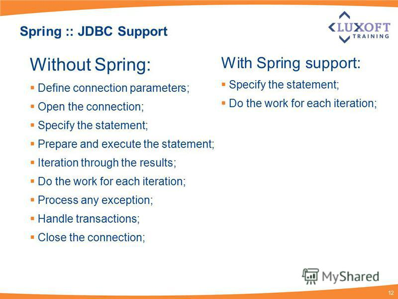 12 Spring :: JDBC Support Without Spring: Define connection parameters; Open the connection; Specify the statement; Prepare and execute the statement; Iteration through the results; Do the work for each iteration; Process any exception; Handle transa
