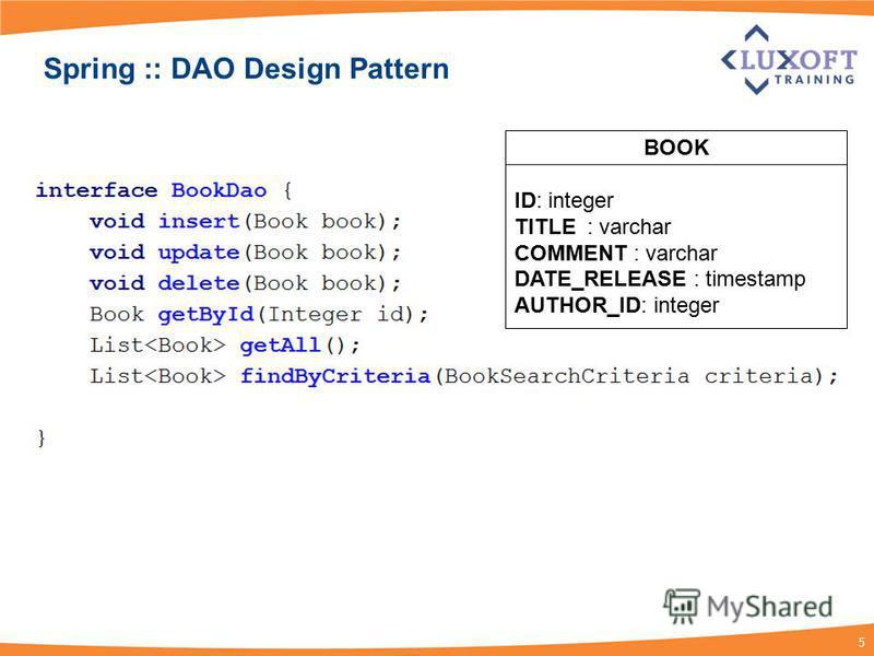 5 BOOK ID: integer TITLE : varchar COMMENT : varchar DATE_RELEASE : timestamp AUTHOR_ID: integer