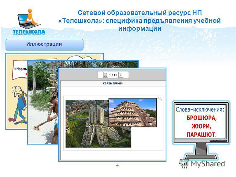 Сетевой образовательный ресурс НП «Телешкола»: специфика предъявления учебной информации Иллюстрации 4