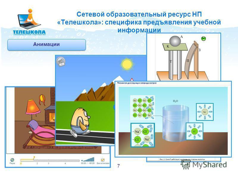 Сетевой образовательный ресурс НП «Телешкола»: специфика предъявления учебной информации Анимации 7
