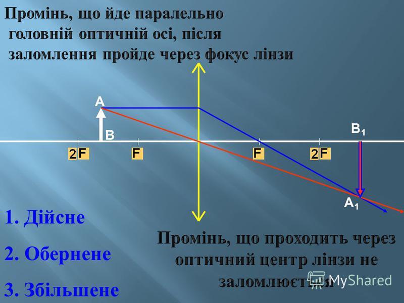 А 1 В 1 А В 1. Дійсне 2. Обернене 3. Збільшене
