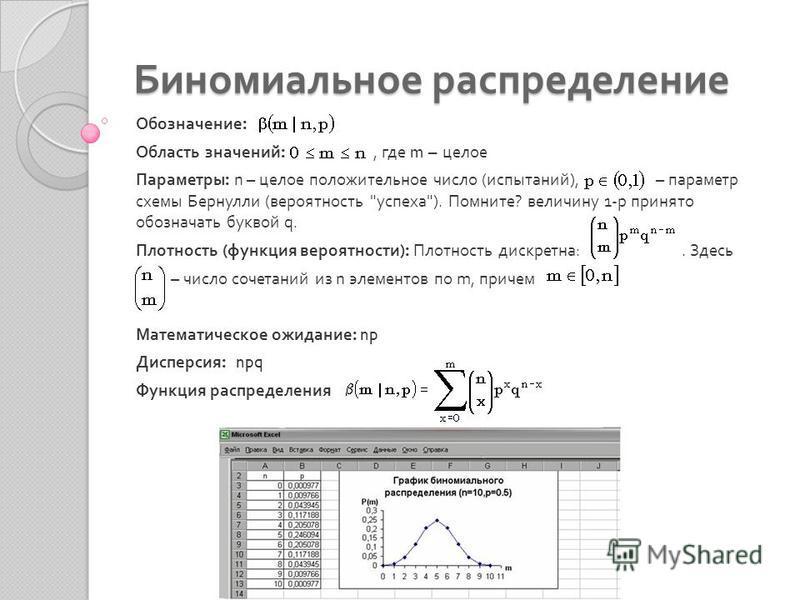 Биномиальное распределение Обозначение : Область значений :, где m – целое Параметры : n – целое положительное число ( испытаний ), – параметр схемы Бернулли ( вероятность