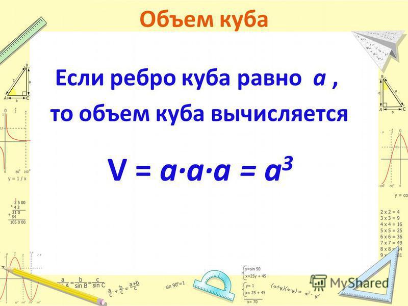 Объем куба V = aaa = a 3 Если ребро куба равно a, то объем куба вычисляется