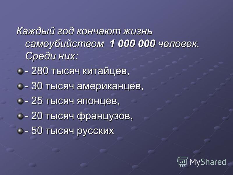 Каждый год кончают жизнь самоубийством 1 000 000 человек. Среди них: - 280 тысяч китайцев, - 30 тысяч американцев, - 25 тысяч японцев, - 20 тысяч французов, - 50 тысяч русских