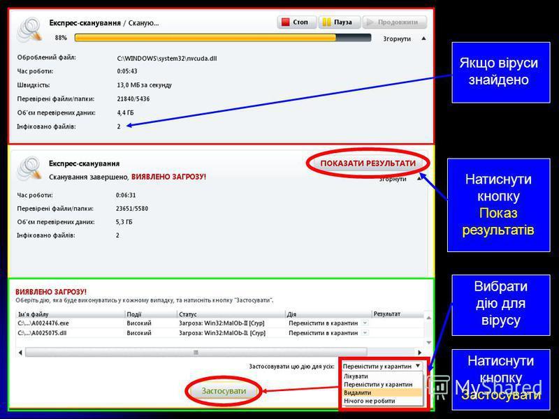 Якщо віруси знайдено Натиснути кнопку Показ результатів Вибрати дію для вірусу Натиснути кнопку Застосувати