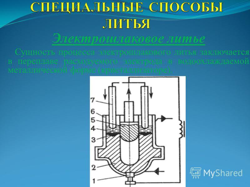 Электрошлаковое литье Сущность процесса электрошлакового литья заключается в переплаве расходуемого электрода в водоохлаждаемой металлической форме (кристаллизаторе).