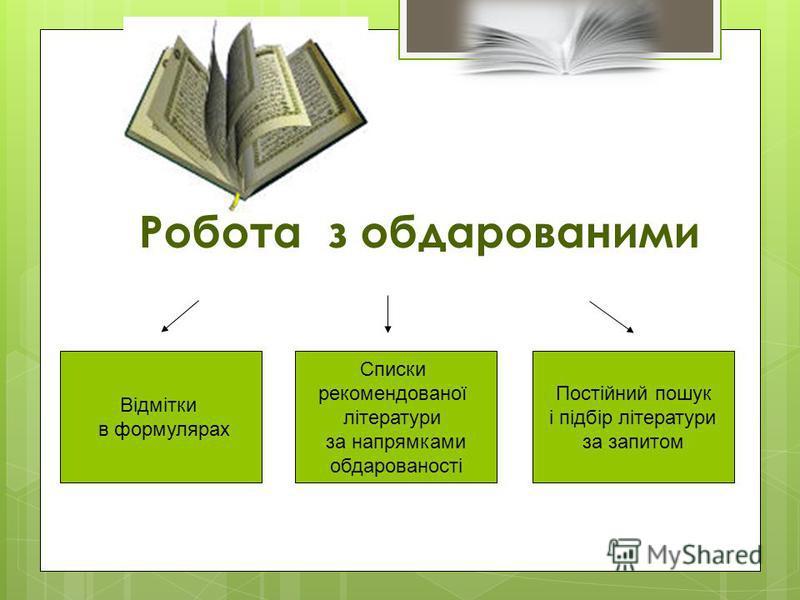 Робота з обдарованими Відмітки в формулярах Списки рекомендованої літератури за напрямками обдарованості Постійний пошук і підбір літератури за запитом