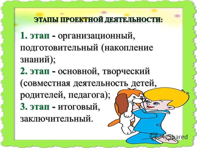 1. этап - организационный, подготовительный (накопление знаний); 2. этап - основной, творческий (совместная деятельность детей, родителей, педагога); 3. этап - итоговый, заключительный.