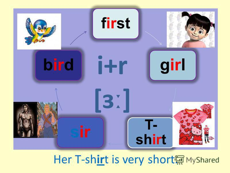 first girl T- shirt sirbird i+r [ɜː] Her T-shirt is very short.