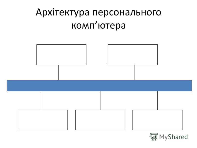 Архітектура персонального компютера