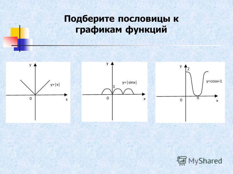 Подберите пословицы к графикам функций