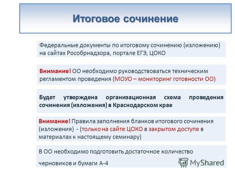 Будет утверждена организационная схема проведения сочинения (изложения) в Краснодарском крае Федеральные документы по итоговому сочинению (изложению) на сайтах Рособрнадзора, портале ЕГЭ, ЦОКО Внимание! ОО необходимо руководствоваться техническим рег