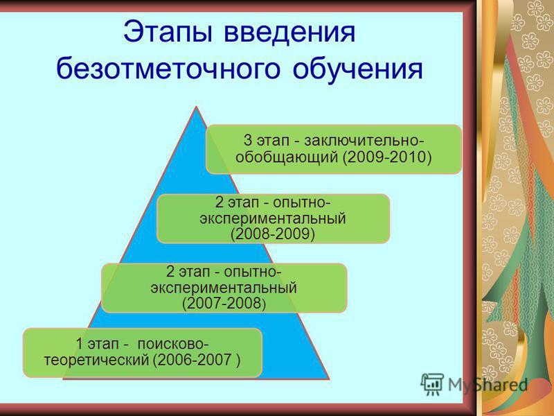 Этапы введения безотметочного обучения 1 этап - поисково- теоретический (2006-2007 ) 2 этап - опытно- экспериментальный (2007-2008 ) 2 этап - опытно- экспериментальный (2008-2009) 3 этап - заключительно- обобщающий (2009-2010)