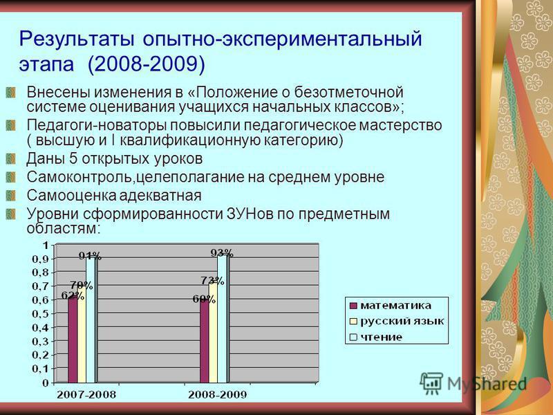 Результаты опытно-экспериментальный этапа (2008-2009) Внесены изменения в «Положение о безотметочной системе оценивания учащихся начальных классов»; Педагоги-новаторы повысили педагогическое мастерство ( высшую и I квалификационную категорию) Даны 5