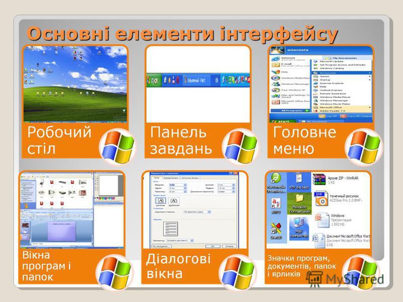 Основні елементи інтерфейсу