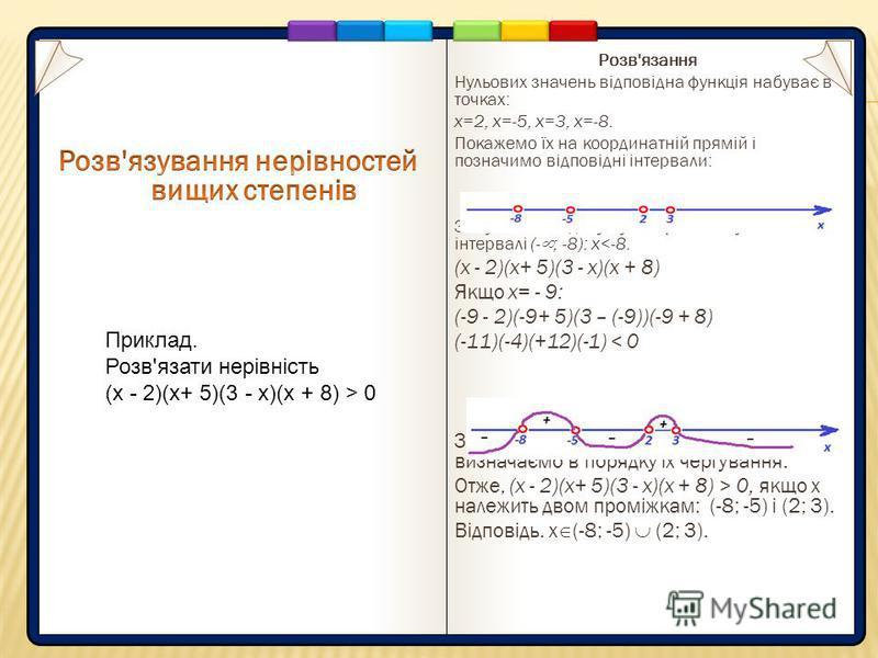 Розв'язання Нульових значень відповідна функція набуває в точках: х=2, х=-5, х=3, х=-8. Покажемо їх на координатній прямій і позначимо відповідні інтервали: З'ясуємо знак добутку на крайньому зліва інтервалі (- ; -8): х<-8. (x - 2)(x+ 5)(3 - x)(x + 8