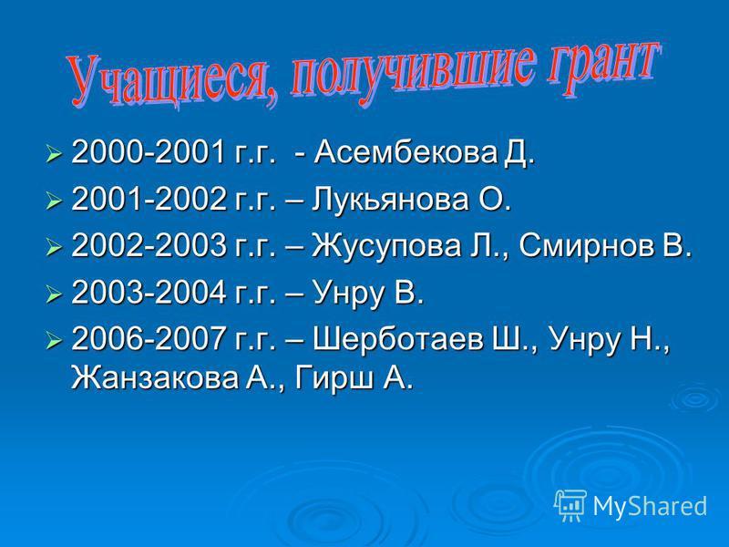 2000-2001 г.г. - Асембекова Д. 2000-2001 г.г. - Асембекова Д. 2001-2002 г.г. – Лукьянова О. 2001-2002 г.г. – Лукьянова О. 2002-2003 г.г. – Жусупова Л., Смирнов В. 2002-2003 г.г. – Жусупова Л., Смирнов В. 2003-2004 г.г. – Унру В. 2003-2004 г.г. – Унру