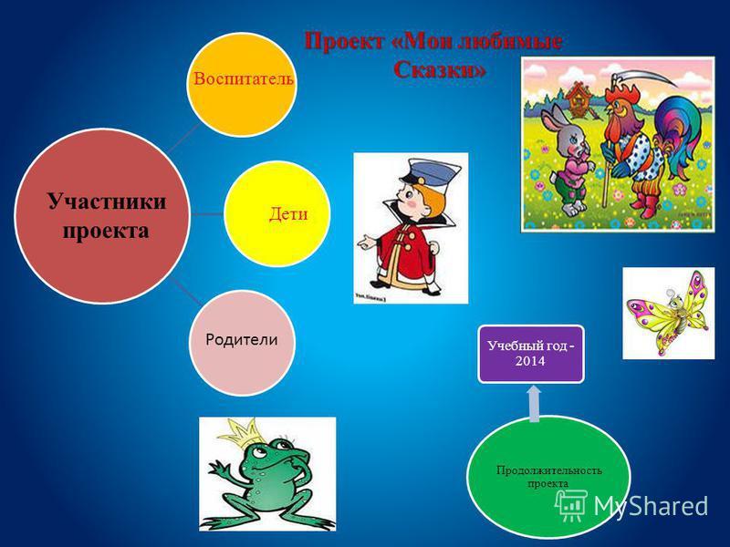 Участники проекта Продолжительность проекта Учебный год - 2014 Воспитатель Дети Родители Проект «Мои любимые Сказки»