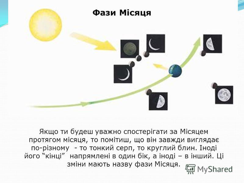 Фази Місяця Якщо ти будеш уважно спостерігати за Місяцем протягом місяця, то помітиш, що він завжди виглядає по-різному - то тонкий серп, то круглий блин. Іноді його кінці напрямлені в один бік, а іноді – в інший. Ці зміни мають назву фази Місяця.