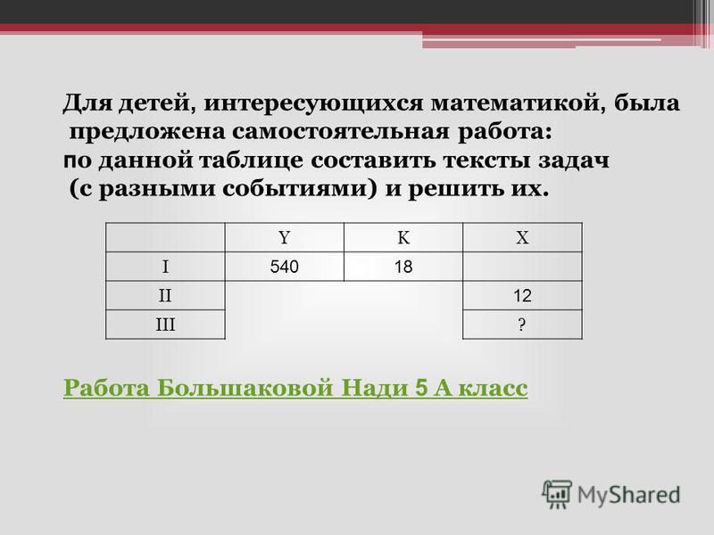 Для детей, интересующихся математикой, была предложена самостоятельная работа: п о данной таблице составить тексты задач (с разными событиями) и решить их. Работа Большаковой Нади 5 А класс YKX I 54018 II 12 III?