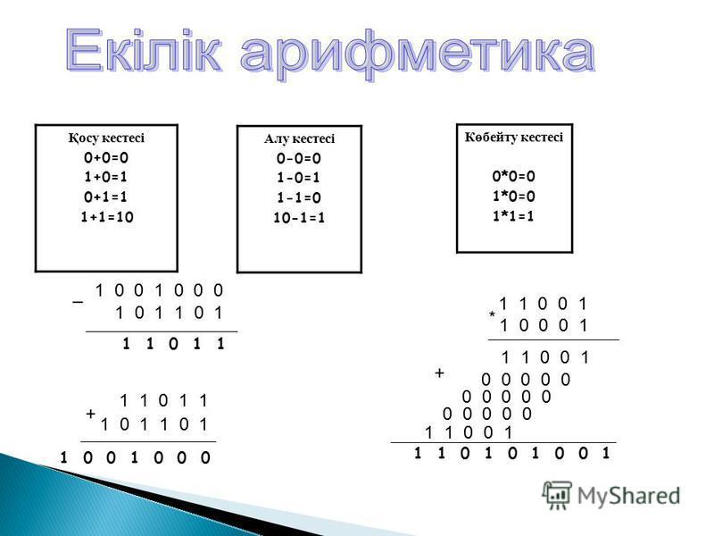 Қосу кестесі 0+0=0 1+0=1 0+1=1 1+1=10 Алу кестесі 0-0=0 1-0=1 1-1=0 10-1=1 Көбейту кестесі 0*0=0 1*0=0 1*1=1 1 1 0 1 1 1 0 1 1 0 0 1 0 0 0 + 1 0 1 1 1 0 1 1 _ 1 1 0 0 1 1 0 0 0 1 * 1 1 0 0 1 0 0 0 0 0 1 1 0 0 1 + 1 1 0 1 0 1 0 0 1