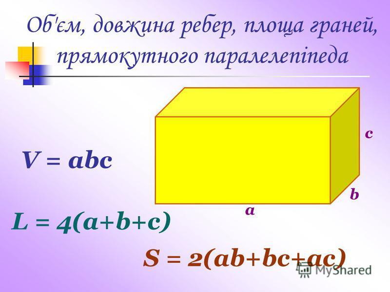 a b c V = abc S = 2(ab+bc+ac) L = 4(a+b+c) Об'єм, довжина ребер, площа граней, прямокутного паралелепіпеда