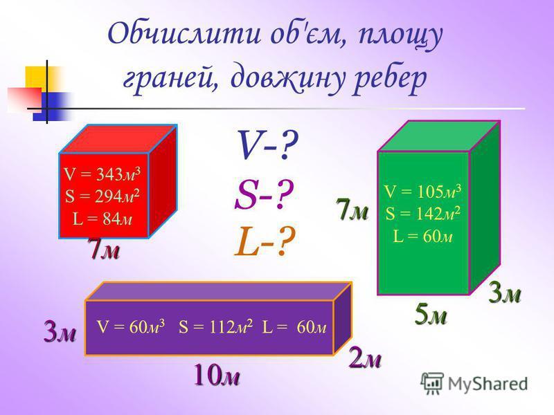 7м7м7м7м 5м5м5м5м 3м3м3м3м 7м7м7м7м 10 м 3м3м3м3м 2м2м2м2м V-?S-?L-?V-?S-?L-? Обчислити об'єм, площу граней, довжину ребер V = 343м 3 S = 294м 2 L = 84м V = 105м 3 S = 142м 2 L = 60м V = 60м 3 S = 112м 2 L = 60м