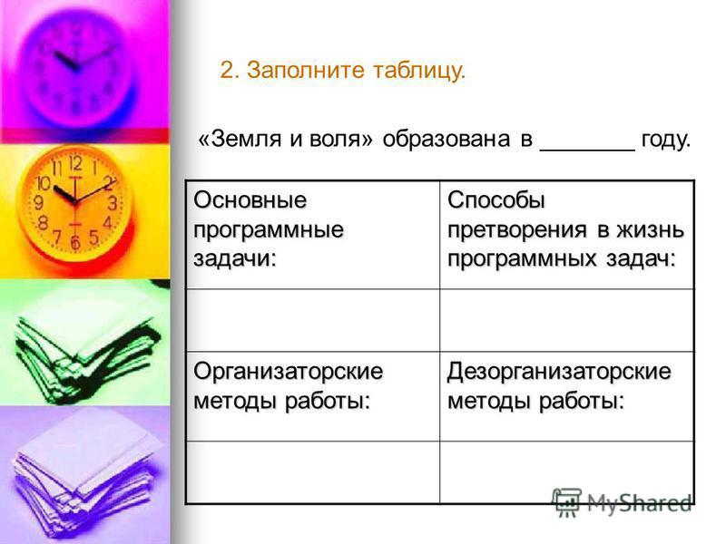 Основные программные задачи: Способы претворения в жизнь программных задач: Организаторские методы работы: Дезорганизаторские методы работы: «Земля и воля» образована в _______ году. 2. Заполните таблицу.