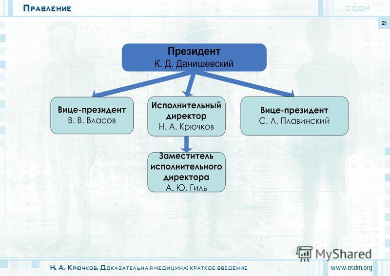 Правление www.osdm.org 21 ОСДМ Н. А. Крючков. Н. А. Крючков. Доказательная медицина: краткое введение