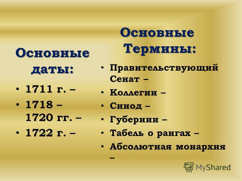 Основные даты: 1711 г. – 1718 – 1720 гг. – 1722 г. – Правительствующий Сенат – Коллегии – Синод – Губернии – Табель о рангах – Абсолютная монархия – Основные Термины: