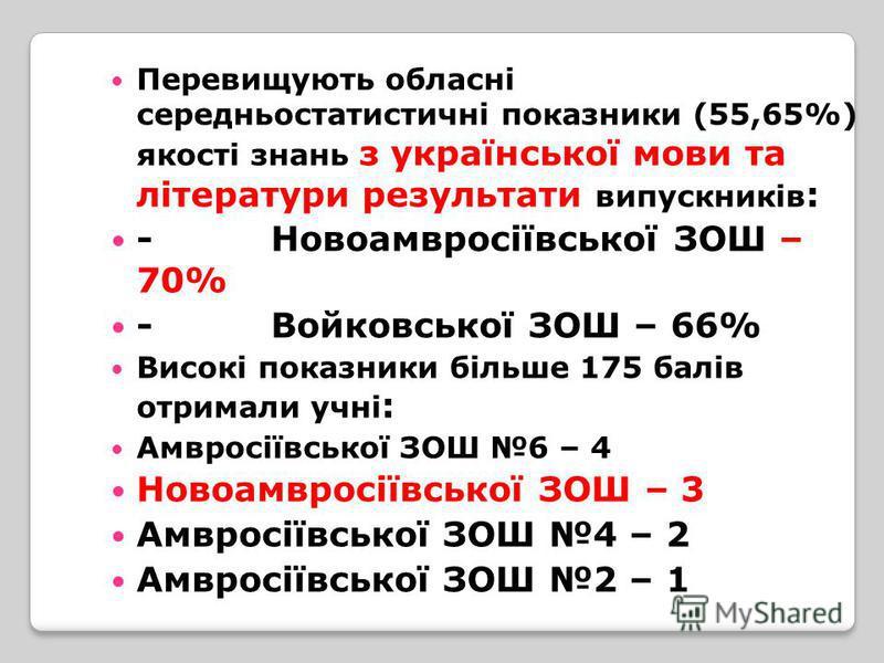 Перевищують обласні середньостатистичні показники (55,65%) якості знань з української мови та літератури результати випускників : - Новоамвросіївської ЗОШ – 70% - Войковської ЗОШ – 66% Високі показники більше 175 балів отримали учні : Амвросіївської