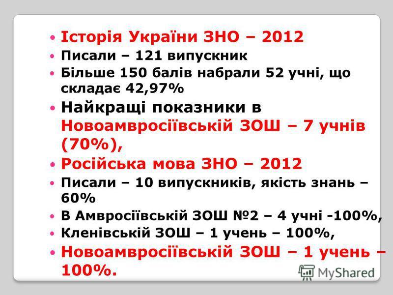 Історія України ЗНО – 2012 Писали – 121 випускник Більше 150 балів набрали 52 учні, що складає 42,97% Найкращі показники в Новоамвросіївській ЗОШ – 7 учнів (70%), Російська мова ЗНО – 2012 Писали – 10 випускників, якість знань – 60% В Амвросіївській