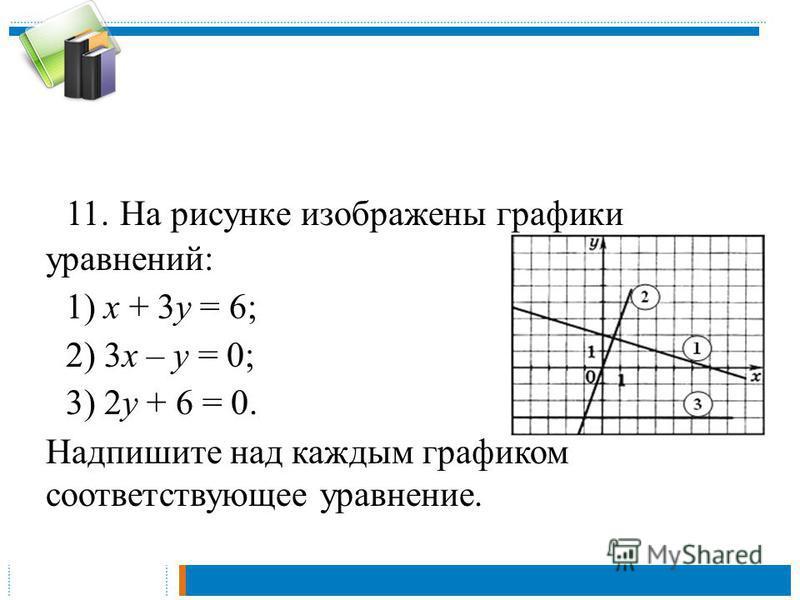 11. На рисунке изображены графики уравнений: 1) х + 3 у = 6; 2) 3 х – у = 0; 3) 2 у + 6 = 0. Надпишите над каждым графиком соответствующее уравнение.
