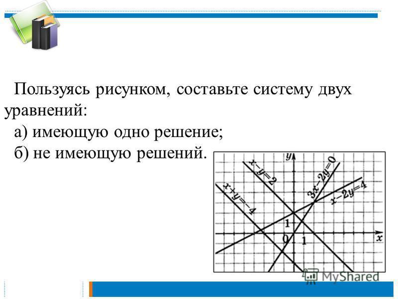 Пользуясь рисунком, составьте систему двух уравнений: а) имеющую одно решение; б) не имеющую решений.