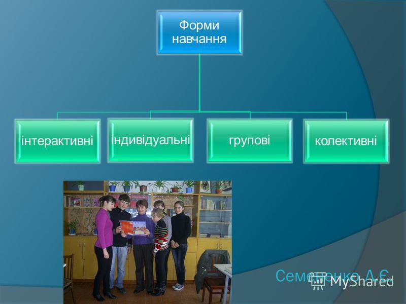 Форми навчання інтерактивні індивідуальні групові колективні