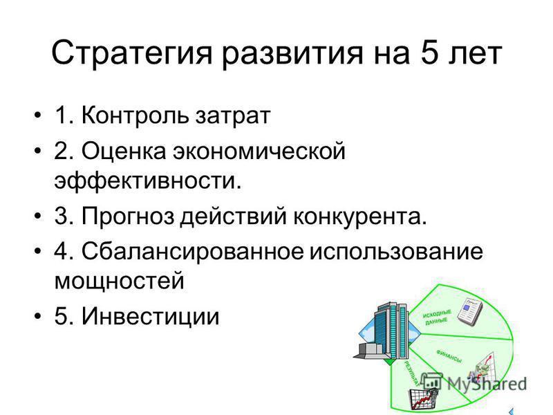 Стратегия развития на 5 лет 1. Контроль затрат 2. Оценка экономической эффективности. 3. Прогноз действий конкурента. 4. Сбалансированное использование мощностей 5. Инвестиции