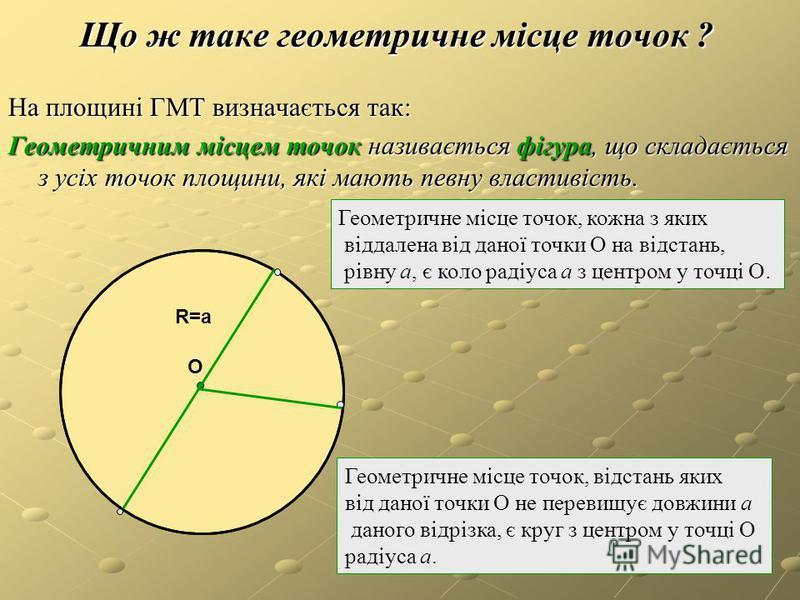 Що ж таке геометричне місце точок ? На площині ГМТ визначається так: Геометричним місцем точок називається фігура, що складається з усіх точок площини, які мають певну властивість. Геометричне місце точок, кожна з яких віддалена від даної точки О на