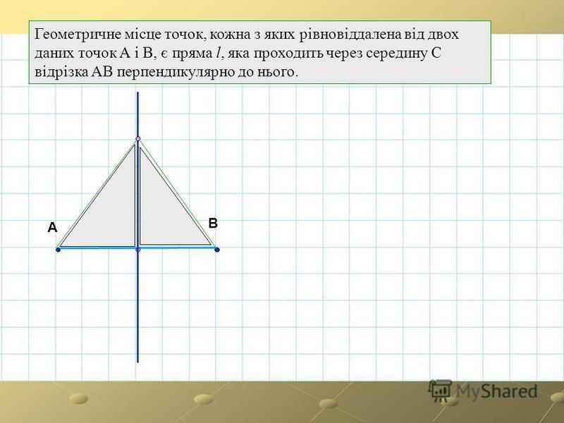 Геометричне місце точок, кожна з яких рівновіддалена від двох даних точок А і В, є пряма l, яка проходить через середину С відрізка АВ перпендикулярно до нього. A BC