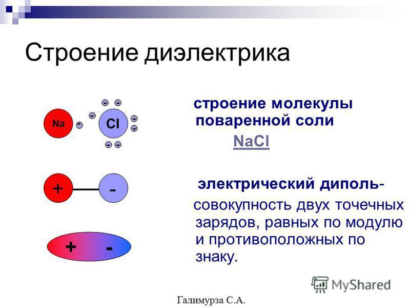 Строение диэлектрика строение молекулы поваренной соли NaCl электрический диполь- совокупность двух точечных зарядов, равных по модулю и противоположных по знаку. Na Cl - -- - -- - - + - +- Галимурза С.А.