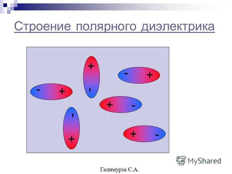 Строение полярного диэлектрика + - Галимурза С.А.