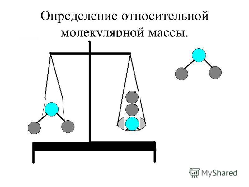 Определение относительной молекулярной массы.