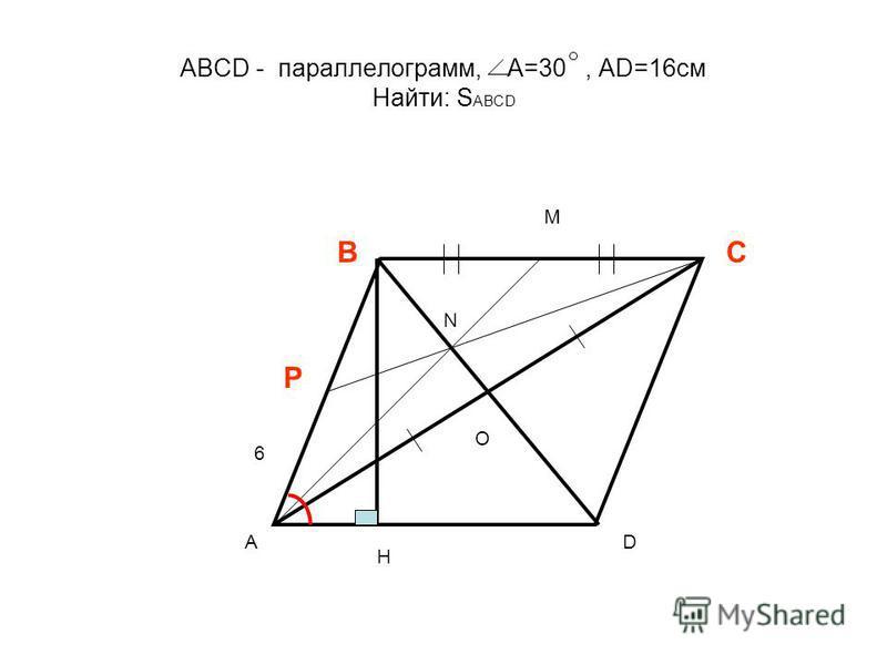 ABCD - параллелограмм, A=30, AD=16 см Найти: S ABCD 6 A P B M C D H О N